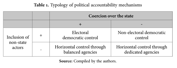 definition of politics by different authors