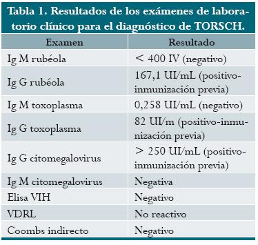 Metastasic a case report for Tabla de medidas antropometricas
