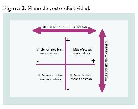 Costo De La Infraestructura De Un Ciber Cafe