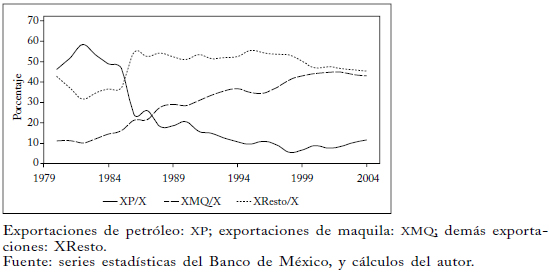 mexico's balance of payments problem Balance of payments accounting is an often misused and misunderstood tool for keeping track of our economy's flow of imports and exports while the data, itself, is neutral, it is sometimes reported in ominous tones, especially when the numbers total up to a deficit in the merchandise account.