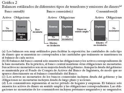 0f99faf28f85 EL DINERO EN LA ECONOMÍA MODERNA  UNA INTRODUCCIÓN