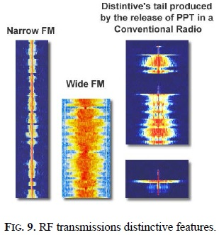 Software Defined Radio: Basic Principles and Applications