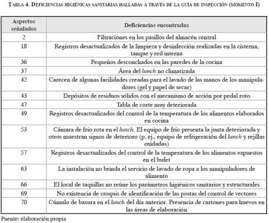 Manual de limpieza y desinfeccion en restaurantes for Manual de procedimientos de cocina en un restaurante