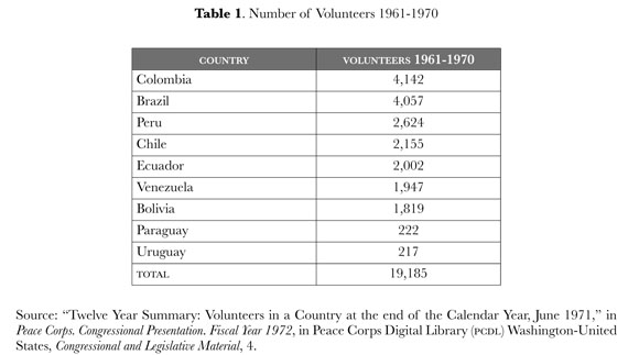 Wars of latin america 1982 2013 the path to peace pdf bolivia u0027s resource nationalism neosocialism growth and success array connecting realities peace corps volunteers in south america and rh scielo fandeluxe Gallery