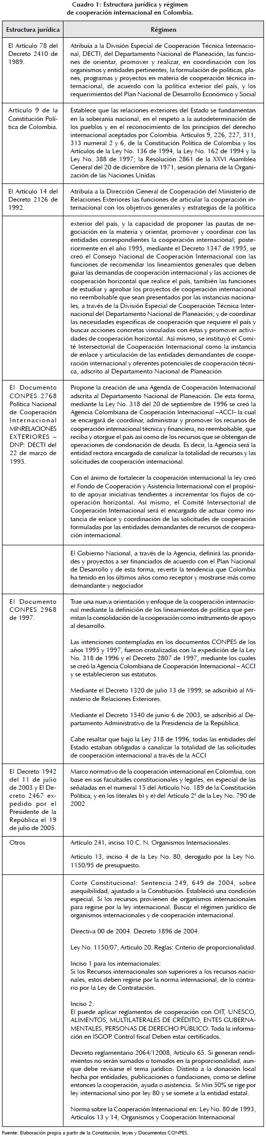 Bourges rencontres amicales