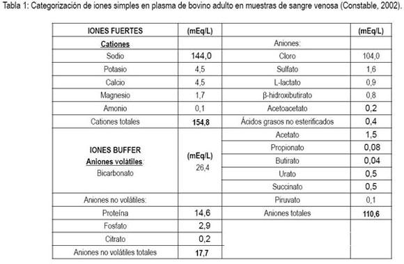 physiological acid base balance pdf