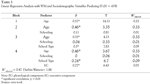 dispositional and contextual factors predicting school The purpose of this study was to examine the role of situational and dispositional factors in contributing to competitive task involvement and performance in young tennis players one hundred fifty-one adolescent tennis players and their coaches participated in the study participants responded to .