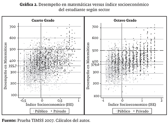 gender differences in students academic performance Research has been undertaken to obtain a thorough understanding of the  existence and degree of gender disparity in students' participation.