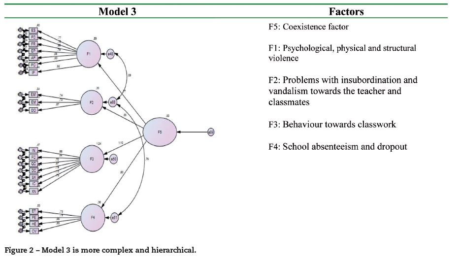 """the latent traint theory and violent The trait theory is just as the name says- a theory of criminology that states that certain personality traits can predispose one to crime individual trait theory is based on a mix between biological factors and environmental factors for instance, if you become aggressive in traffic and have """"road rage"""" (sincero, 2012."""