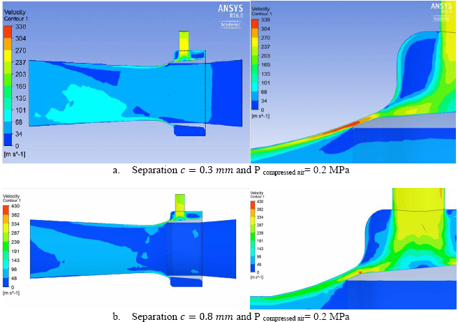 Simulation Analysis of a Coandă-Effect Ejector Using CFD
