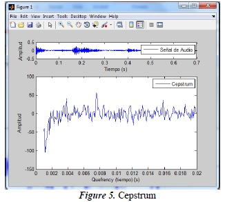 Speech pattern recognition for forensic acoustic purposes