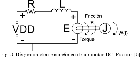 car electric cooling fan wire diagram with Brushless Dc Motor Model on Fan Relay Wiring also 2015 04 01 archive also Wiring Diagram Fan Sd Controller additionally Electric Car Charging Plug as well 1993 Jeep Cherokee Wiring Diagram.