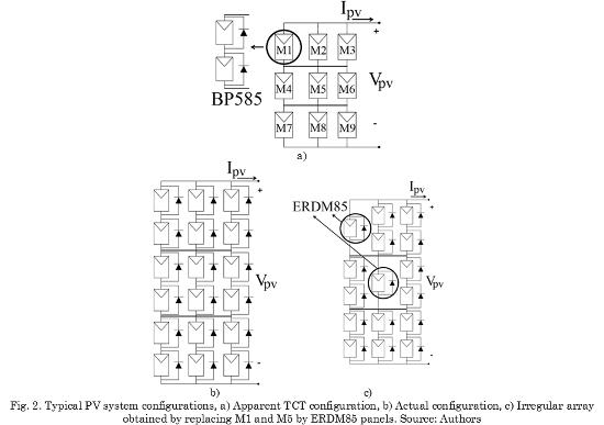 equivalent circuits for simulating irregular pv arrays