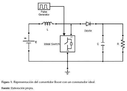 Circuito Boost : Control óptimo inverso como alternativa para la regulación
