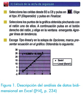Technological Resources in Bidimensional Statistics in High School ...